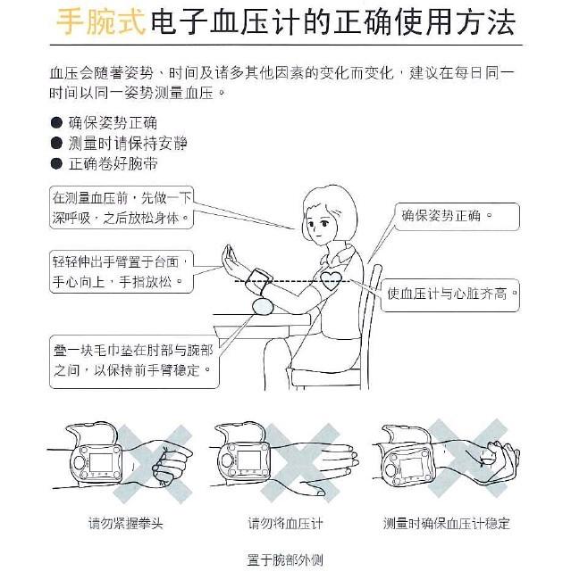 手腕式电子血压计的正确使用方法图图示一