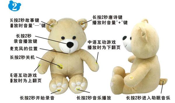 熊大侧面简笔画步骤
