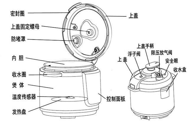 九阳电压力锅营养王系列jyy-50ys10ec