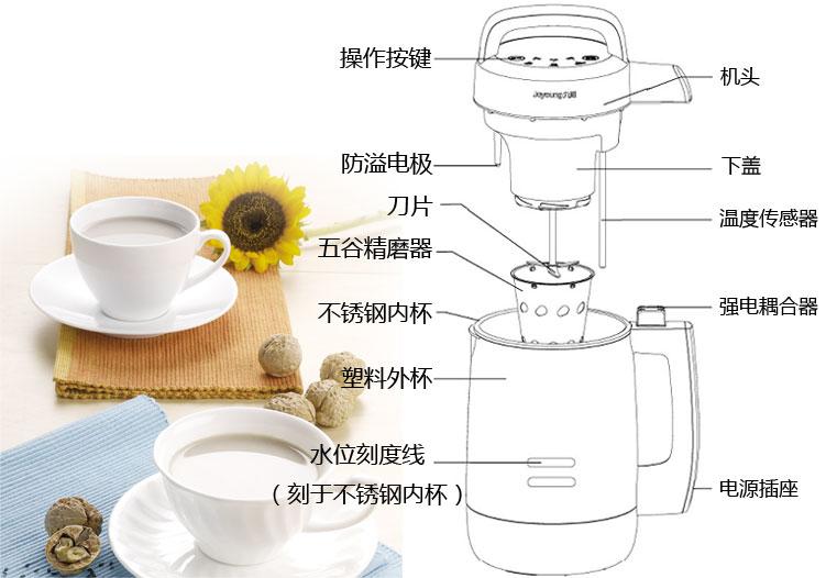 joyoung九阳豆浆机倍浓植物奶牛系列dj14b-d60sg