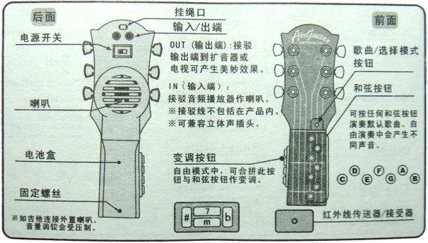 电箱吉他连接电脑