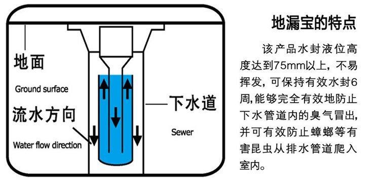 正压水封罐结构图
