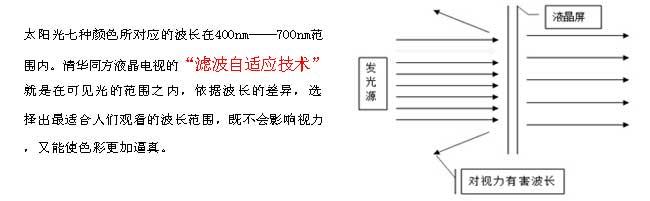 清华同方-thtf 清华同方26英寸lcd液晶电视lc