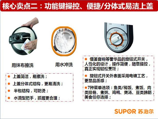 产品介绍: 1,匚式结构,底部控压. 2,半包结构上盖,可防烫.