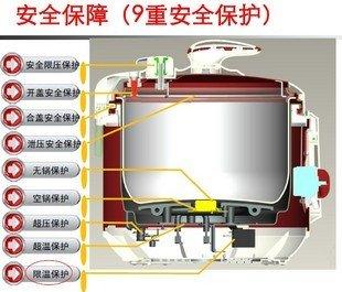 《苏泊尔电压力锅cysb50yc10-100一锅双胆 半包防烫上盖 四位数码显示