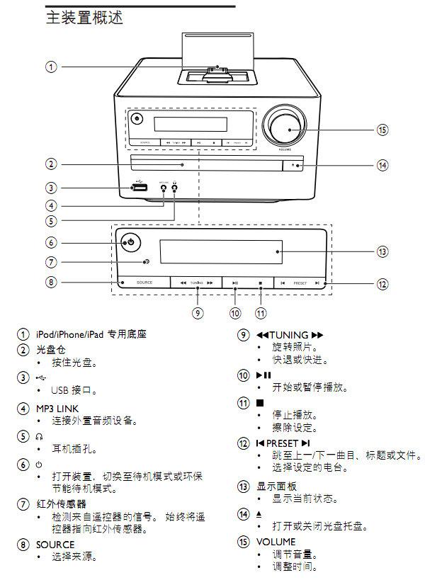 dcd2030 迷你音响(ipod/iphone/ipad专用基座 苹果dvd组合音响音箱)