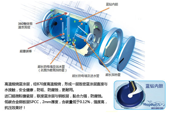 美的电热水器f65-21b1(遥控)