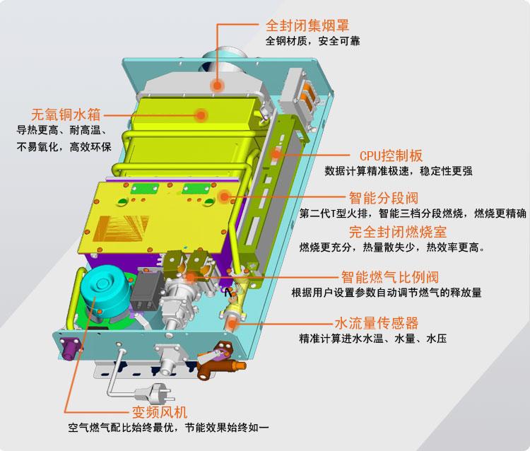 万和jsq20-10p3 v10节能恒温型燃气热水器(天然气)