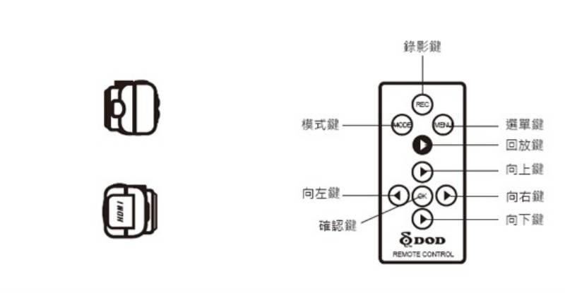 行车遥控电路图原理图