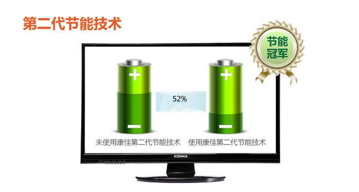 康佳42英寸全高清蓝光解码液晶电视lc42ts86dc