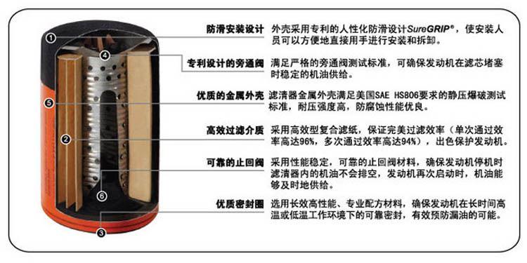 高效机油滤清器(丰田威驰