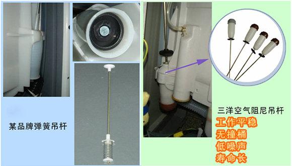三洋全自动洗衣机接线图