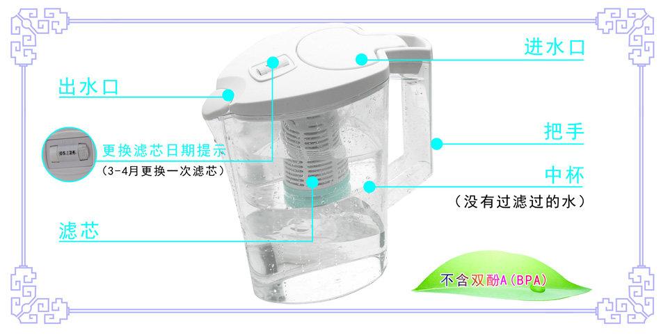 美国科氏过滤水壶eb-400结构图