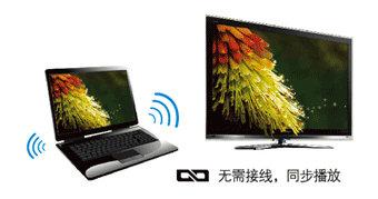 Hisense 海信 LED32K311J 32英寸 超薄窄边网络LED 2012年新品 黑色