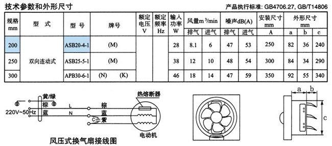 公司主要产品有金羚牌换气扇