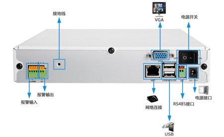 云台控制接口 置有rs485接口,能连接一台或者多台高速/匀速智能球机