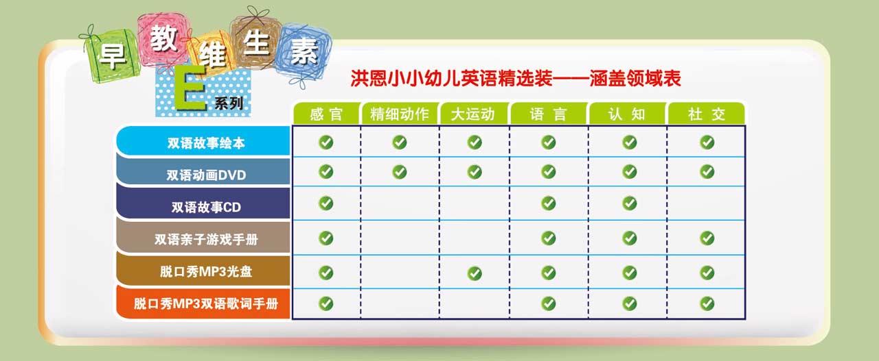 宝宝家:洪恩小小幼儿英语(0-4岁)(4dvd+4cd+1mp3