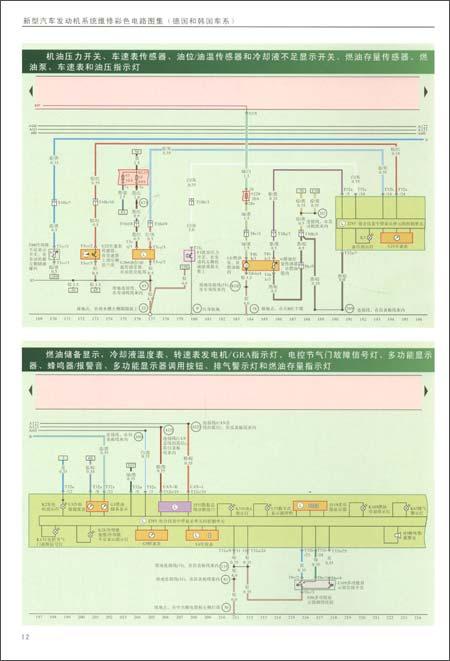 新型汽车发动机系统维修彩色电路图集 德国和韩国车系图片