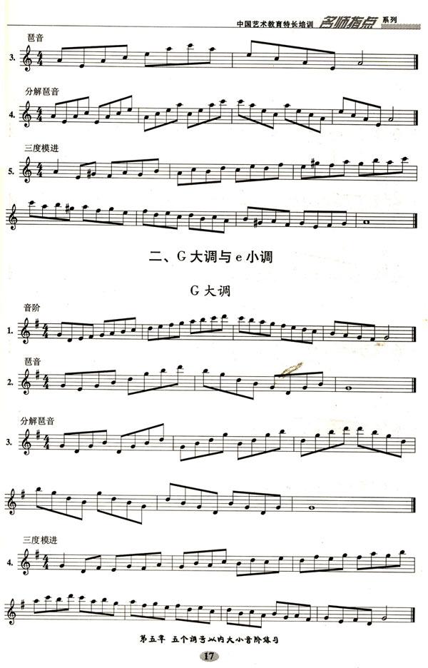 我心永恒单簧管谱,我心永恒笛子谱,我心永恒吉他独奏谱