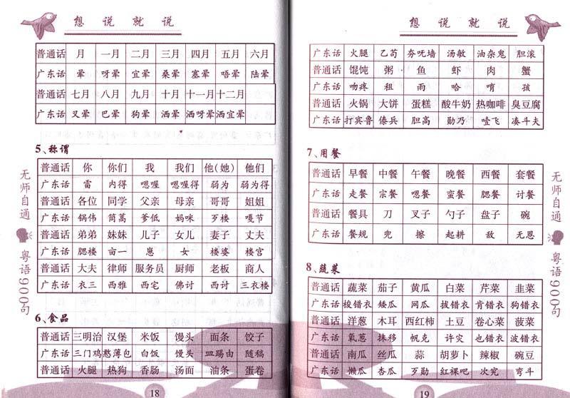 粤语声母韵母【相关词_ 粤语声母韵母发音】