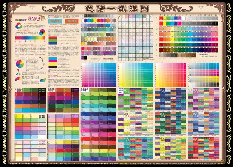 rgb模式与cmyk模式也包括了色彩的运用以及搭配