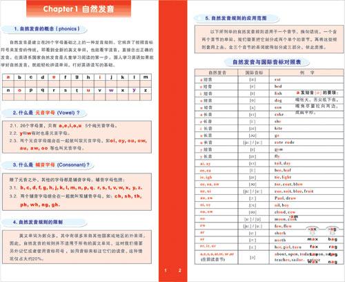 5,自然发音规则的应用范围 6,自然发音与国际音标对照表 chapter 2图片