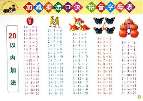 加法口诀 加法口诀表打印 10以内加法口诀表 加法口诀表图片